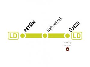 Funicular route scheme