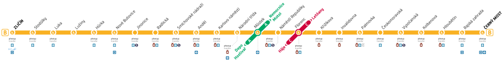 Metro line B scheme