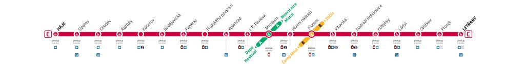 Metro line C scheme