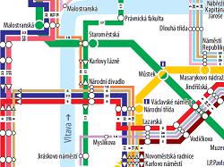 Mapy a schémata