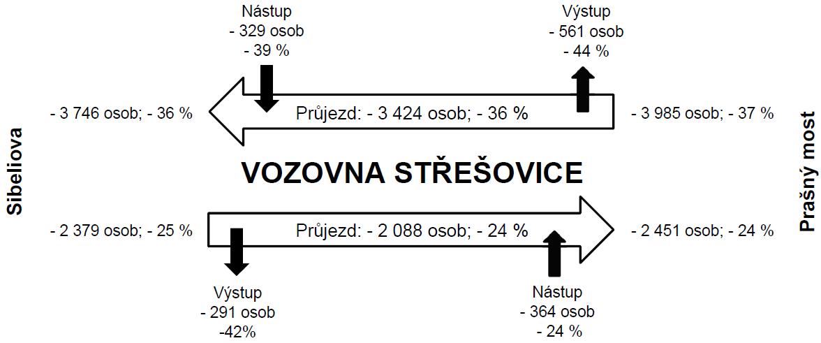 graf 20