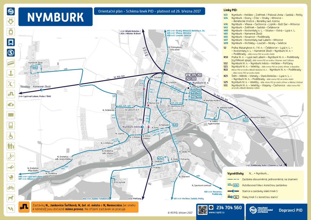 Mapa linek v Nymburce