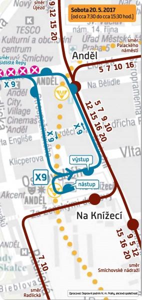 Schéma linkového vedení v uzlu Anděl v sobotu 20.5.2017