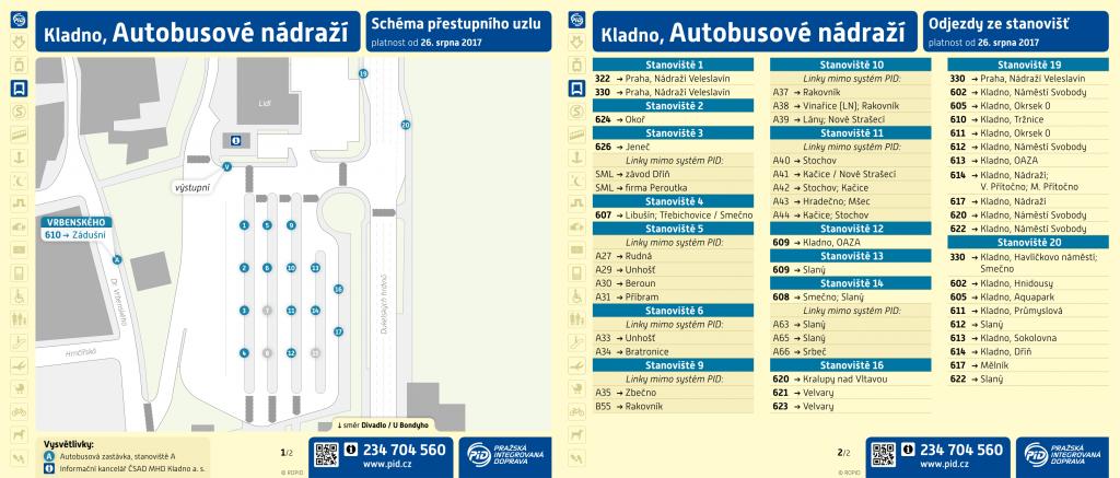 Schéma terminálu Kladno, autobusové nádraží