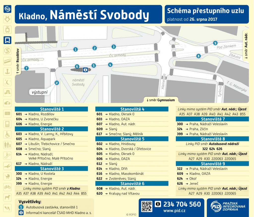 Schéma zastávky Kladno, Náměstí Svobody