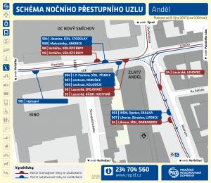 Schéma zastávek noční dopravy na Andělu