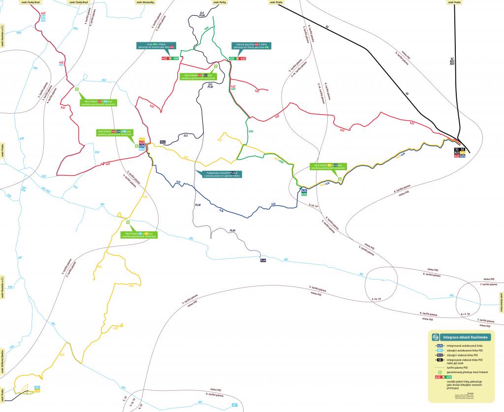 Schéma linek v integrované oblasti