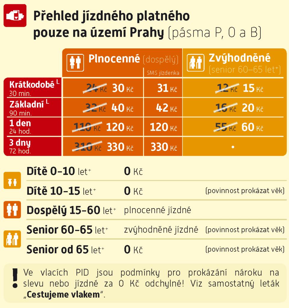 https://pid.cz/wp-content/uploads/2021/06/jizdne_01-960x1024.png