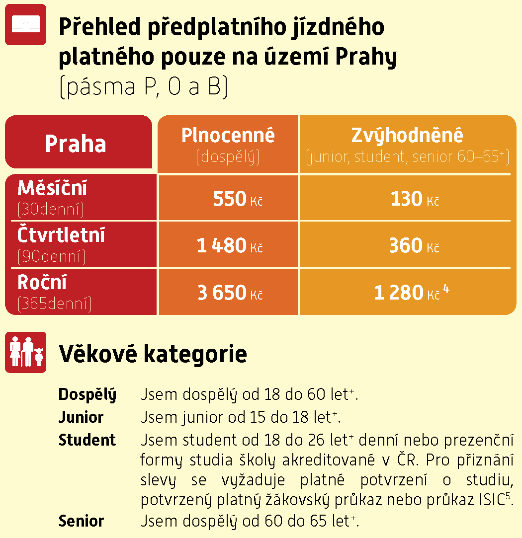 https://pid.cz/wp-content/uploads/2021/06/jizdne_02.png