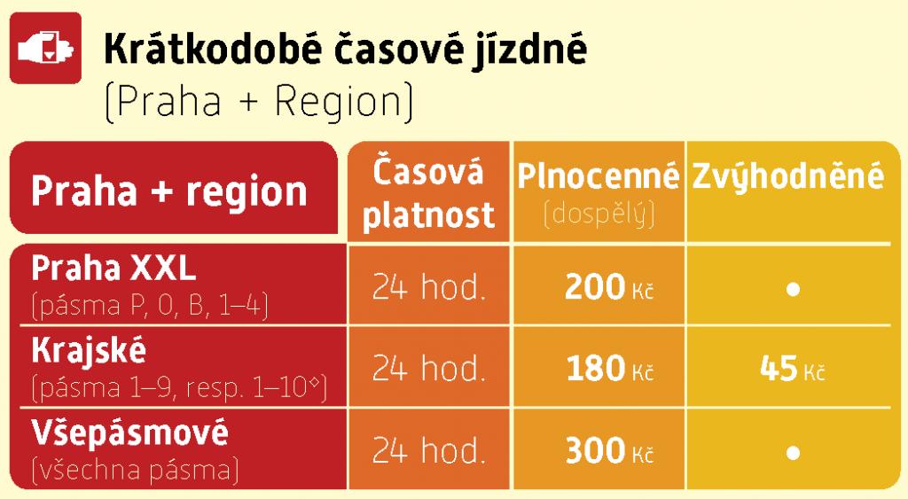 https://pid.cz/wp-content/uploads/2021/06/jizdne_08-1024x563.png