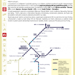 Rozšíření integrace PID na Berounsku