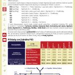 Rozšíření integrace PID na Nymbursku