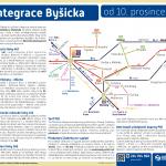 Integrace Byšicka od 10.12.2017 (A3)