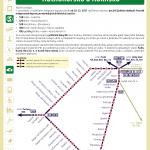 Rozšíření integrace PID na železnici – oblast Kutnohorsko a Kolínsko