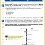 Změna způsobu odbavení na linkách S4 a S42