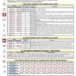 Prodej jízdenek PID na nádražích a ve vlacích (říjen 2018)