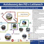 Autobusový den PID v Letňanech 2018