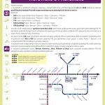 Rozšíření integrace PID na železnici – oblast Hořovicko a Příbramsko