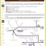 Rozšíření integrace PID na železnici – oblast Rakovnicko