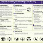 Smluvní přepravní podmínky PID (září 2018)