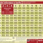 Základní informace o tarifu – křížová tabulka [1] (září 2018)