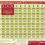 Základní informace o tarifu – křížová tabulka [2] (září 2018)
