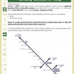 Změna způsobu odbavení na linkách R17, R49 a S9