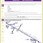 Změna způsobu odbavení na linkách R26 a S60