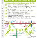 Kartičkový jízdní řád 210 (světle zelený) 2021
