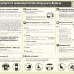 Smluvní přepravní podmínky PID (2021-08)