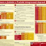 Informace o jízdném v PID (2021-08)