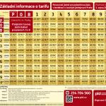 Základní informace o tarifu – křížová tabulka [2] (2021-08)