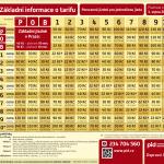 Základní informace o tarifu – křížová tabulka [1] (2021-08)