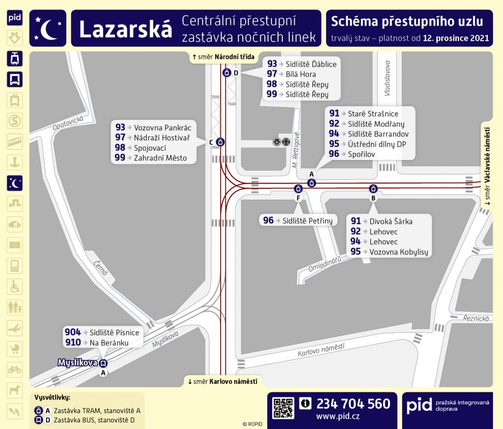 Schéma přestupního uzlu Lazarská